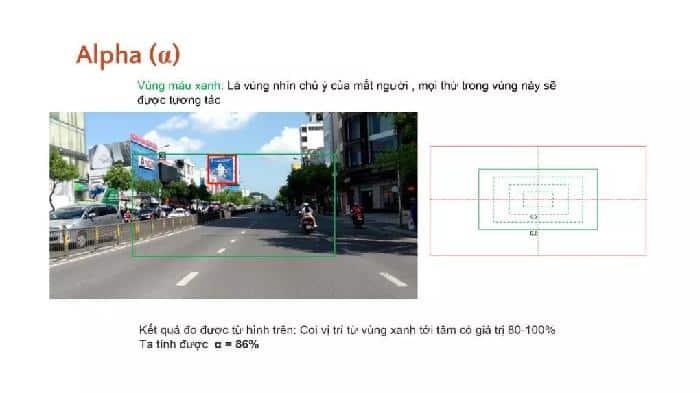 giải pháp đo lường quảng cáo ngoài trời